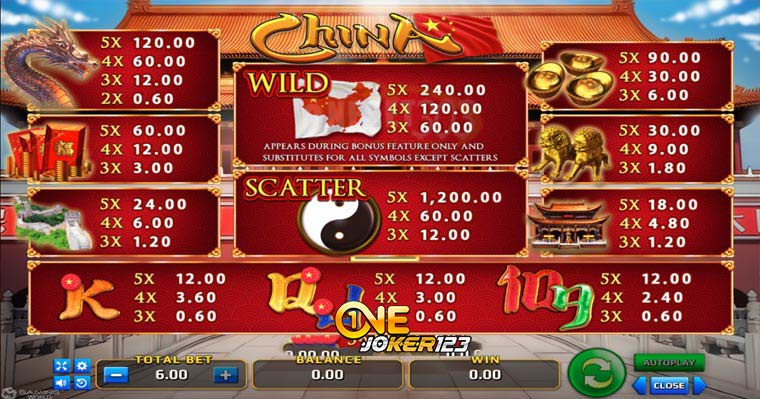 payout slot china
