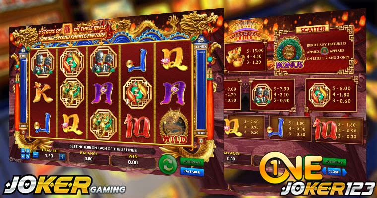 Review Game Slot Online Dragon Power Flame Di Agen Joker123